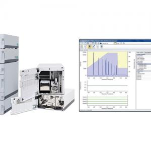Hệ sắc ký lỏng HPLC Jasco LC4000
